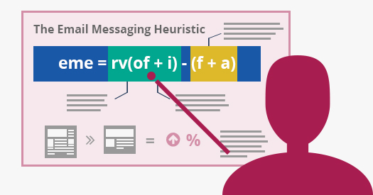 Email Messaging Heuristic