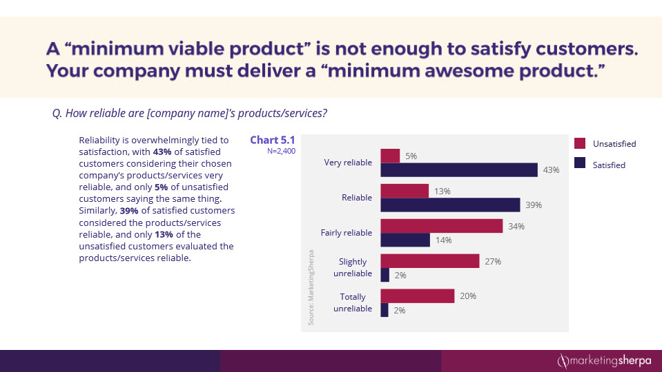 Customer First Study