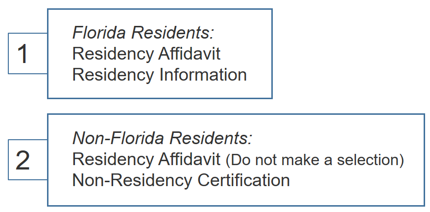 residency affidavit