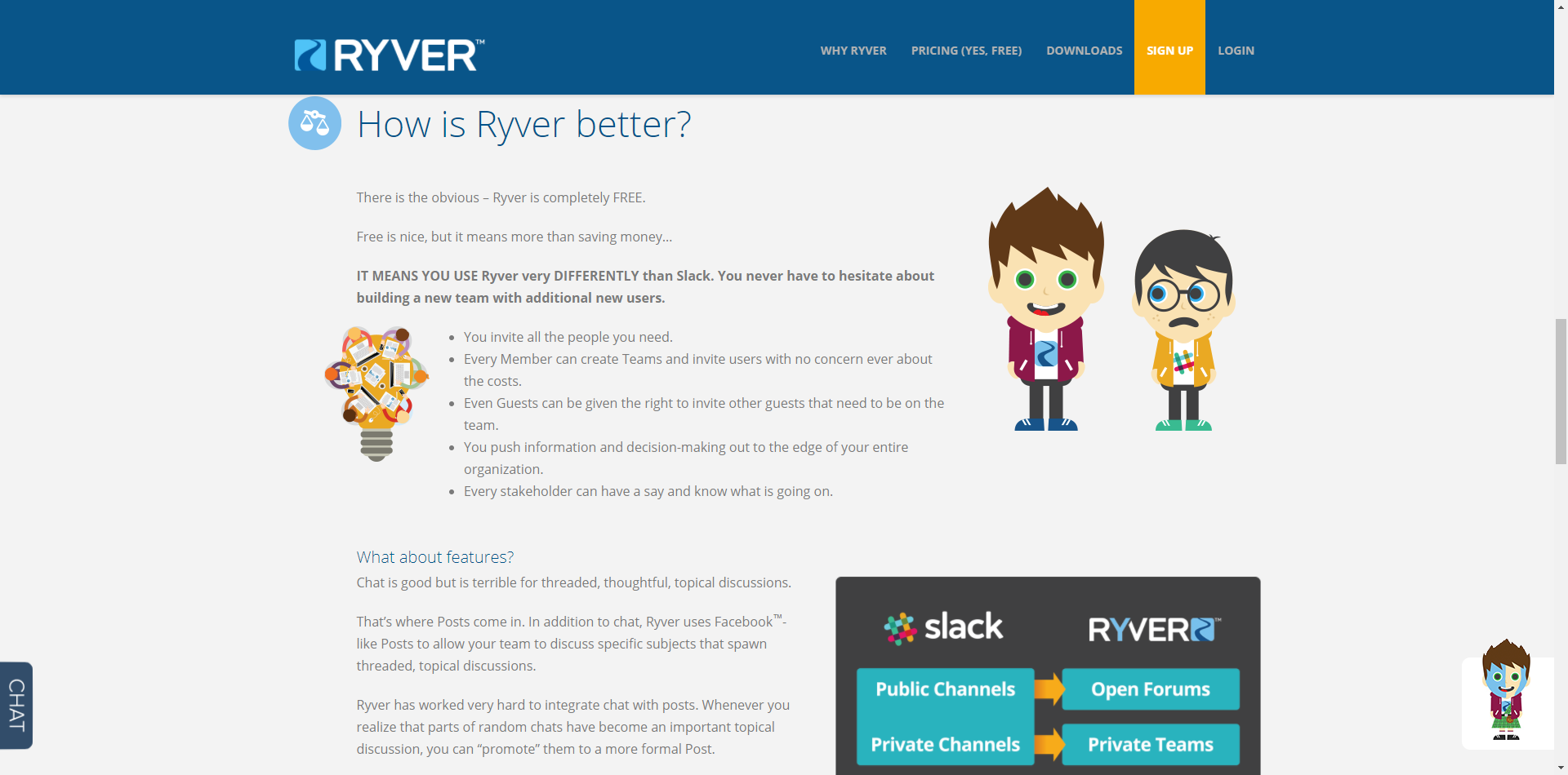 B2B Marketing: How team communication product Ryver started