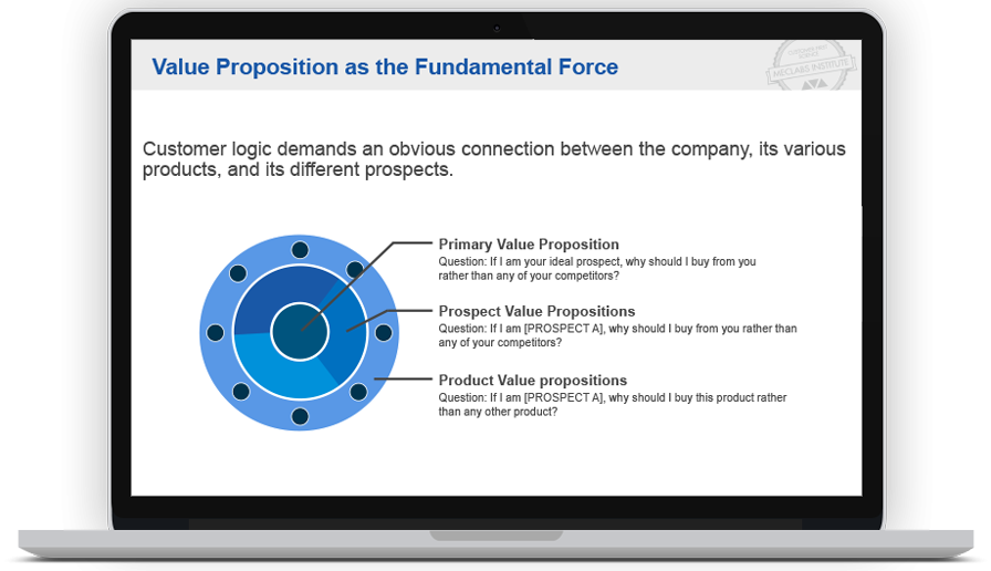 The MECLABS Value Proposition Toolbox