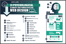 Infographic: 21 Psychological Elements that Power Effective Web Design
