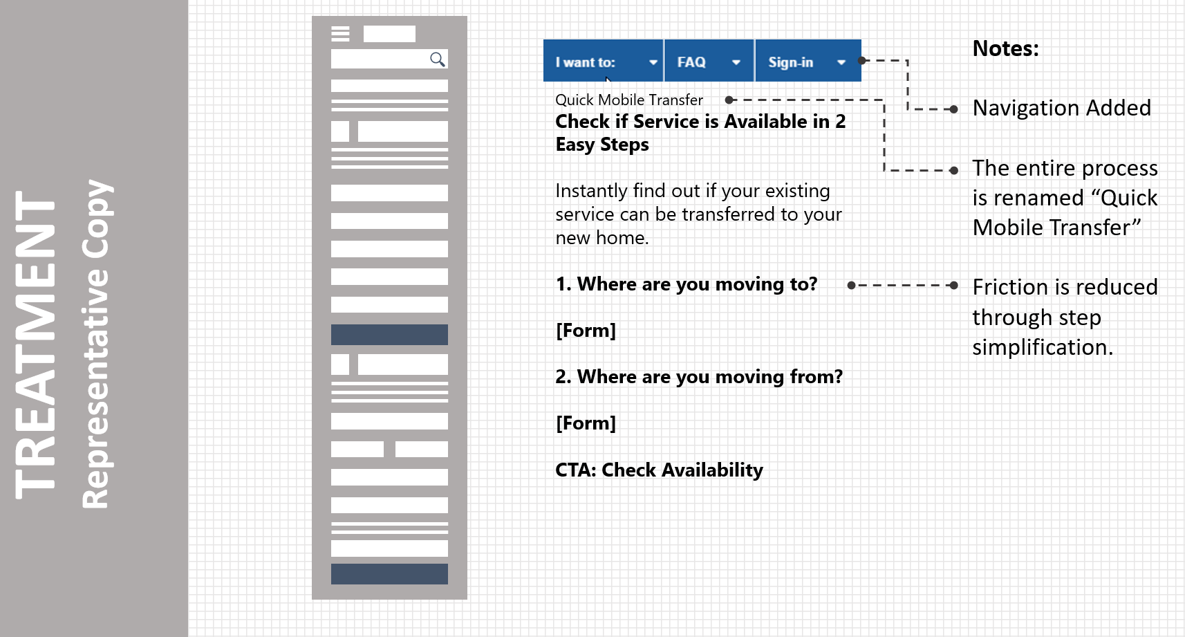 7 mini case studies of website changes-2