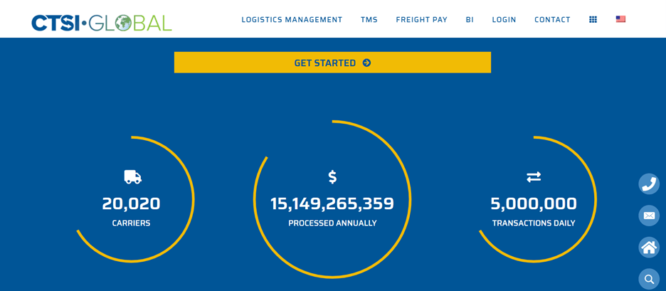 Creative Sample #4: Animated data on new homepage for supply chain management company