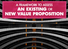 A framework to assess an existing or new value proposition