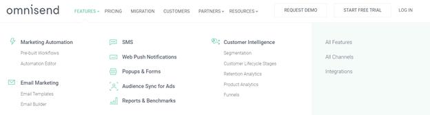 Creative Sample #5: Top menu on SaaS website (after)