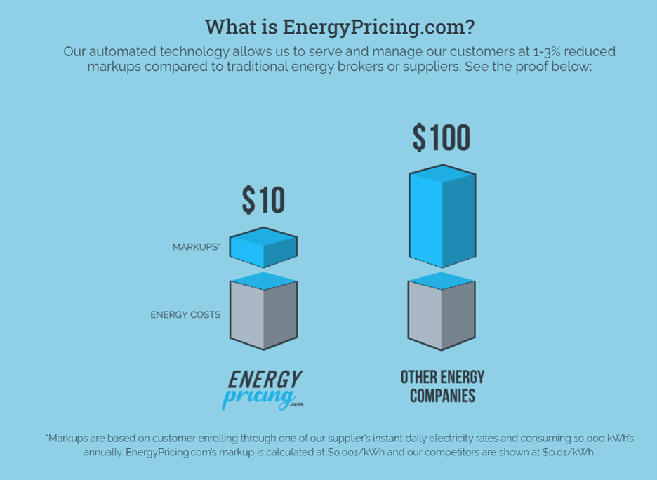 Creative Sample #7: Pricing explanation on utility reseller's website
