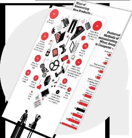 Study Infographic